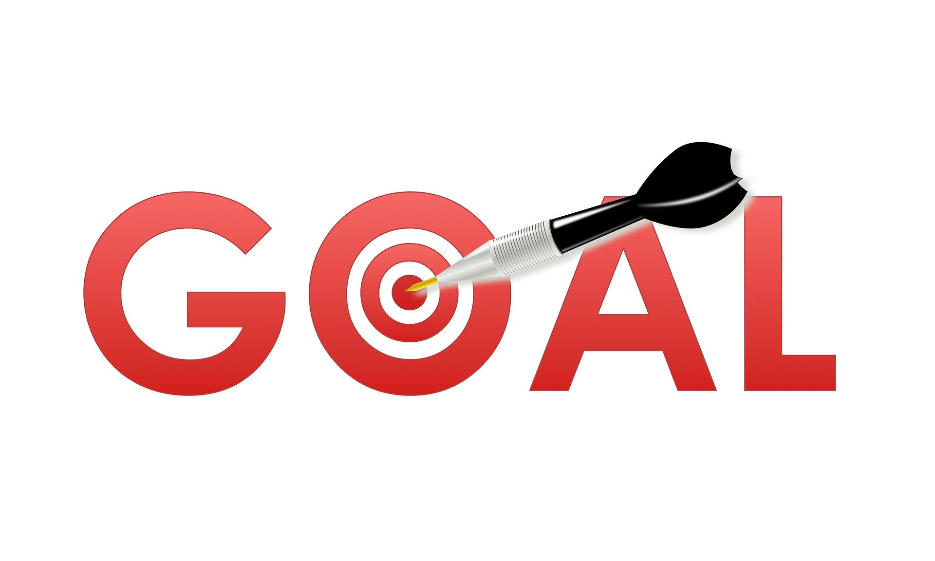 Postavljanje ciljeva
