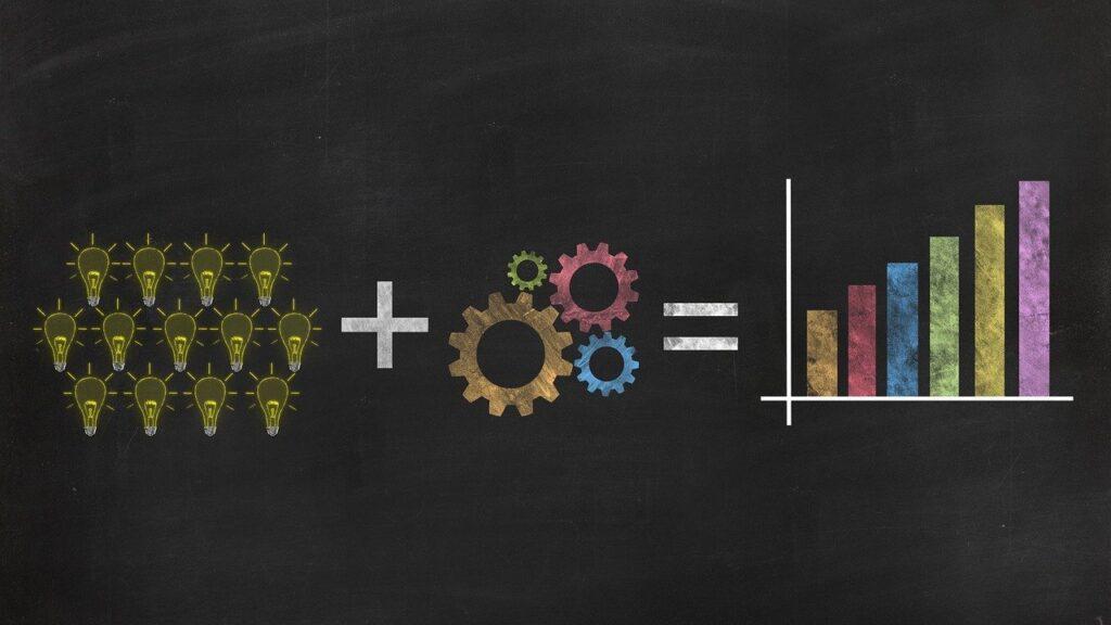 Postavljanje ciljeva + PAMETan rad = Ostvarivanje ciljeva i put ka uspehu - PraviLaw formula za uspeh